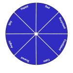 emotion_circle
