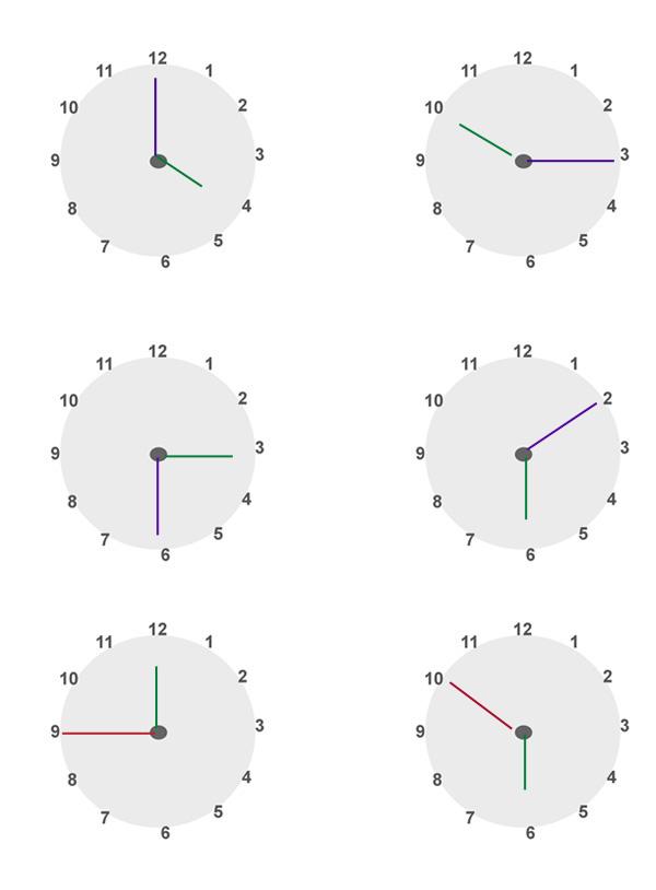 ... riconoscere le faccie dell orologio clock faces worksheet e la
