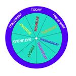 week-wheel